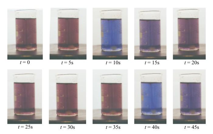 Изменение цвета реакционной смеси в реакции Белоусова - Жаботинского с ферроином
