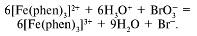 Химические колебания. Oscillating chemical reactions