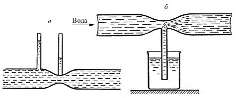 Действие водоструйного насоса основано на нарушении закона Паскаля для движущейся жидкости
