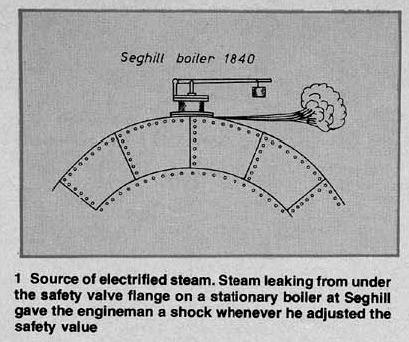 Электризация водяного пара