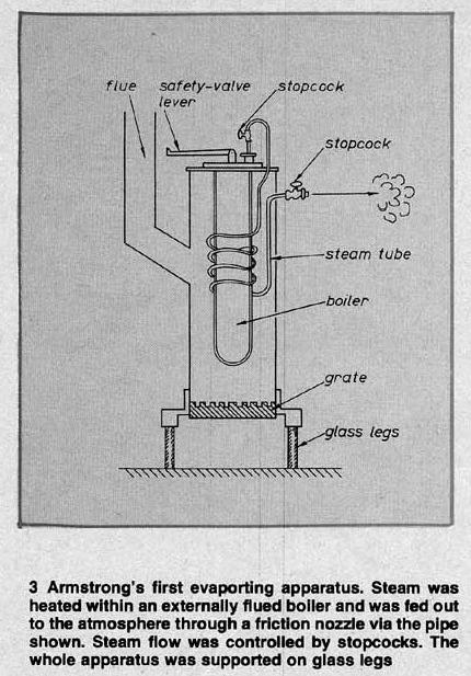 Первый испарительный аппарат Армстронга
