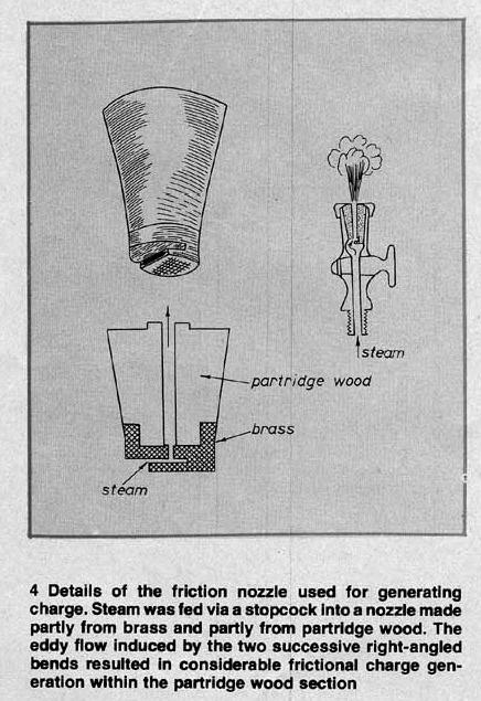 Детали фрикционного сопла используемого для получения заряда