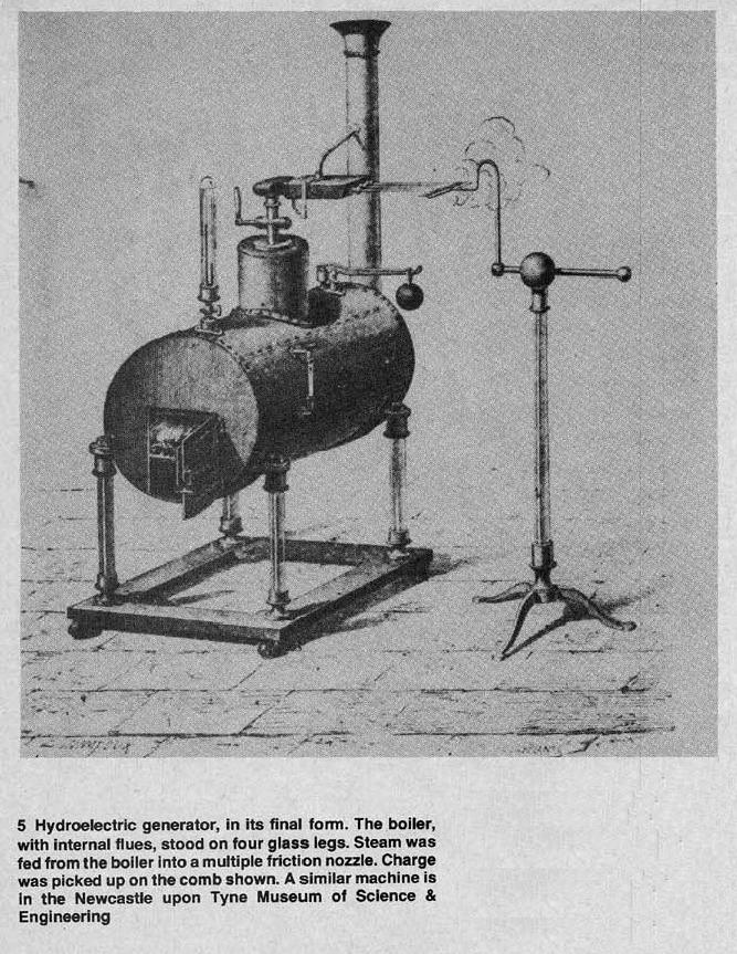 Гидроэлектрический генератор в его окончательной форме