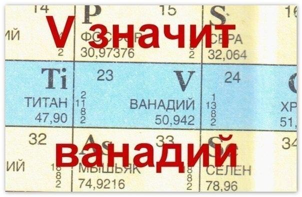 Химический юмор