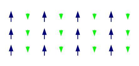 Магнитная упорядоченность в ферримагнетиках