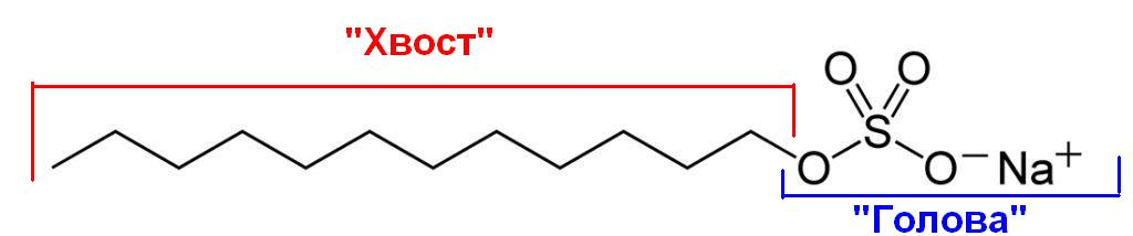 Молекула лаурилсульфата натрия