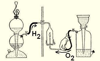 Горение кислорода в атмосфере водорода